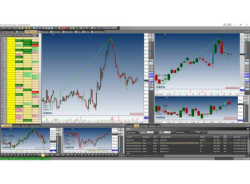 halifax-america-agena-trader-image-512x377 Platforms