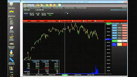 Rithmic Trader and Halifax America - Rithmic Trader screenshot image
