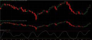 Futures Trading Platform