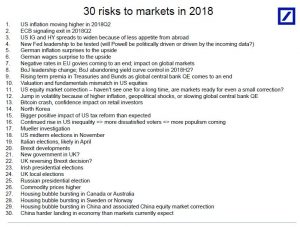 30-risks-300x227 30 Global Market Risks to Watch Out For in 2018