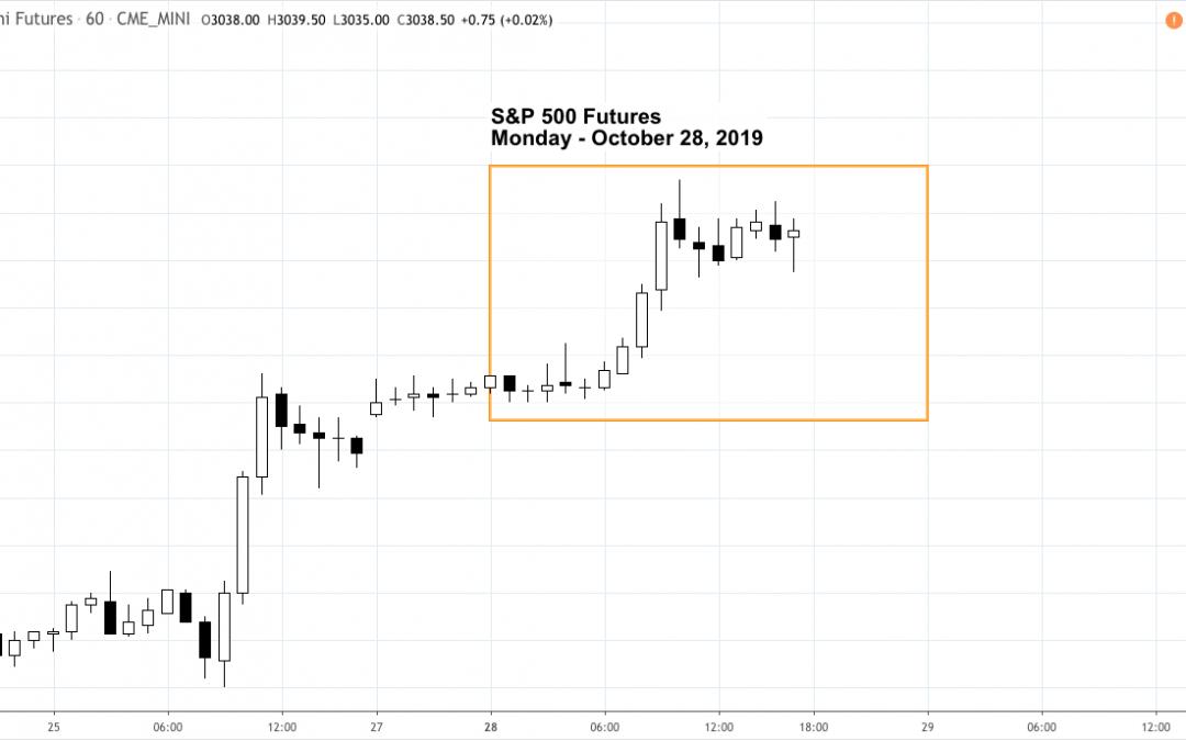 Market Snapshot – Monday 10.28.19