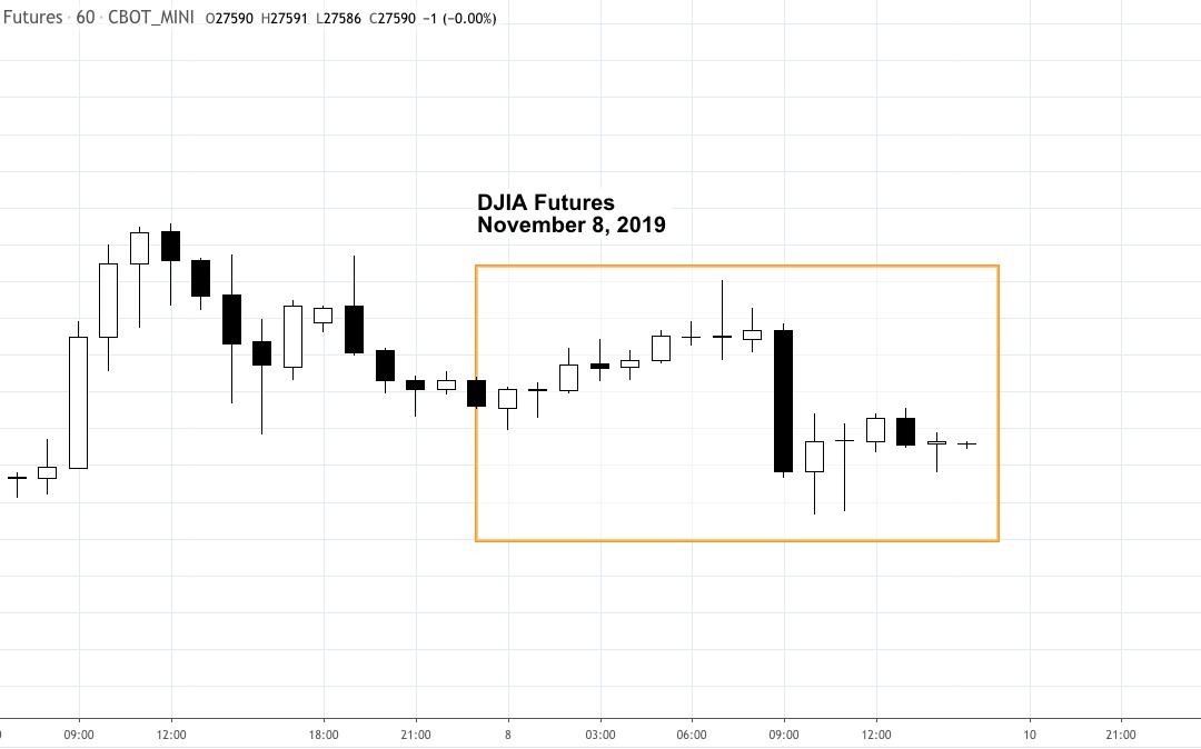 Market Snapshot – Friday 11.08.19