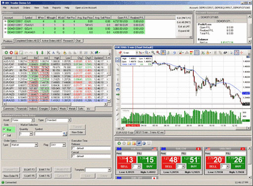 How to Get Started with OEC Trader…Fast!
