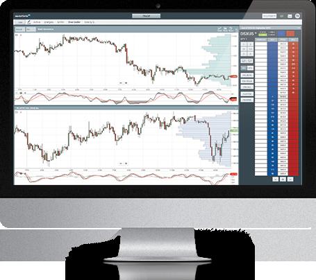 market-delta-cloud-monitor-image Market Delta Cloud
