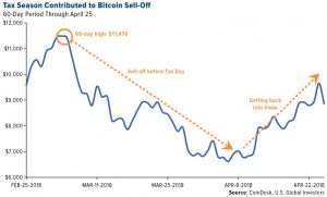 REPLACE-1-300x181 How Long Till Bitcoin Replaces Cold Hard Cash?