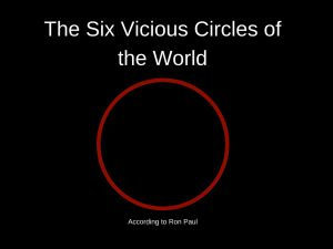 6-circles-title-300x225 The Six Vicious Circles of the World According to Ron Paul