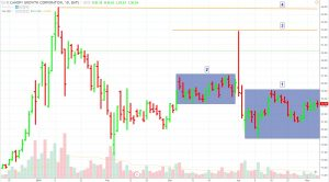 CGC-thrust-2-300x166 How Thrust Bars Could Have Helped You Trade Canopy's Upsurge