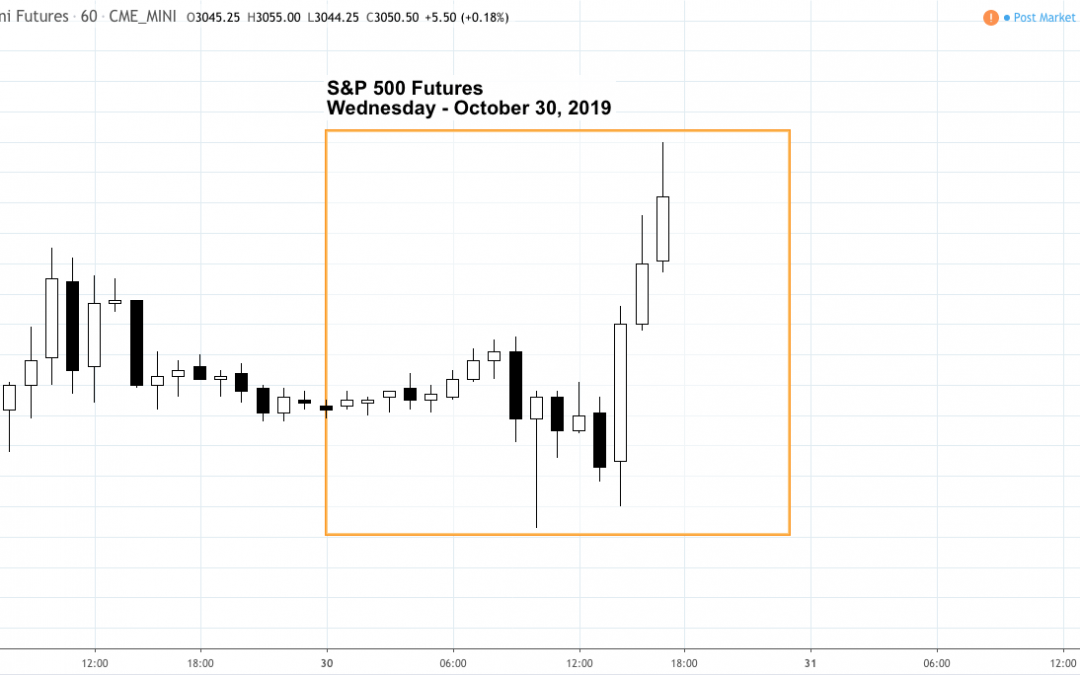 Market Snapshot – Wednesday 10.30.19