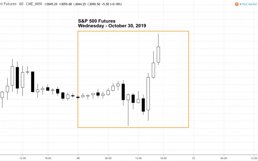 Market Snapshot – Wednesday 10.30.19