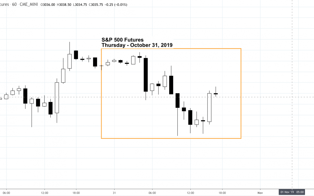 Market Snapshot – Thursday 10.31.19