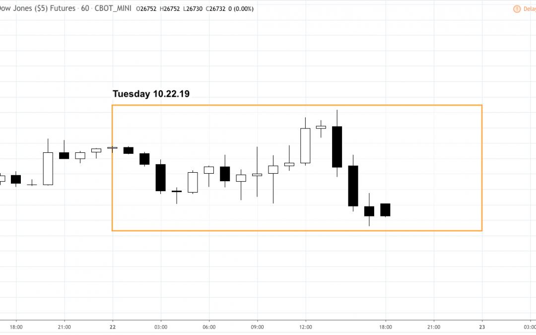 Market Snapshot – Tuesday 10.22.19